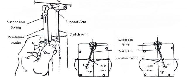 Wаll Clосk Pendulum Stops Swinging